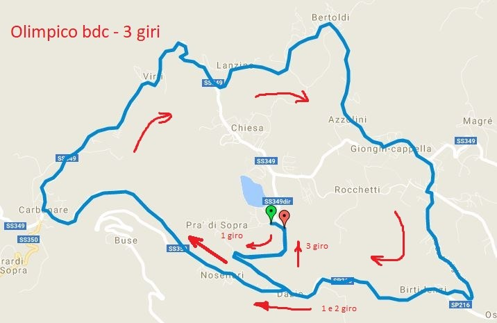 Leggera variazione nel percorso olimpico bdc