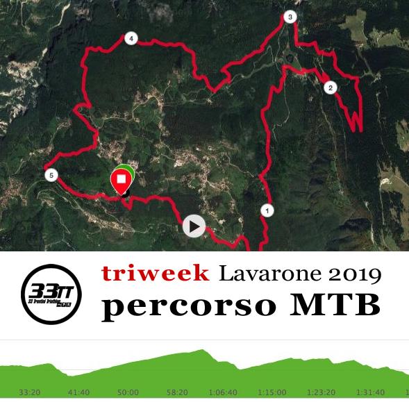 Traccia GPX percorso MTB del Campionato Italiano